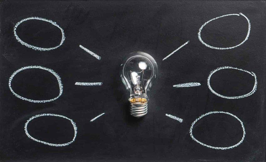 如何寫部落格?掌握這六個重點寫作技巧:技巧二、設定主題和關鍵字、創意發想(Keyword Elaboration)