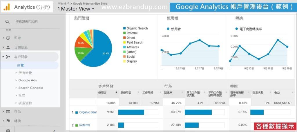 SEO優化完整操作指南:四、終極的SEO操作設定:追蹤網站成效 Google Analytics 示範