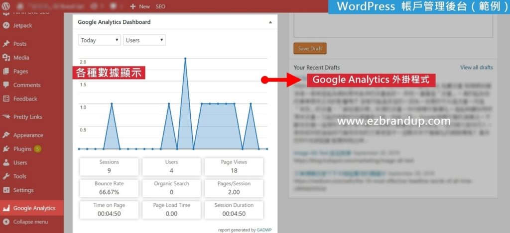 SEO優化完整操作指南:四、終極的SEO操作設定:追蹤網站成效 WordPress Google Analytics Plugin示範