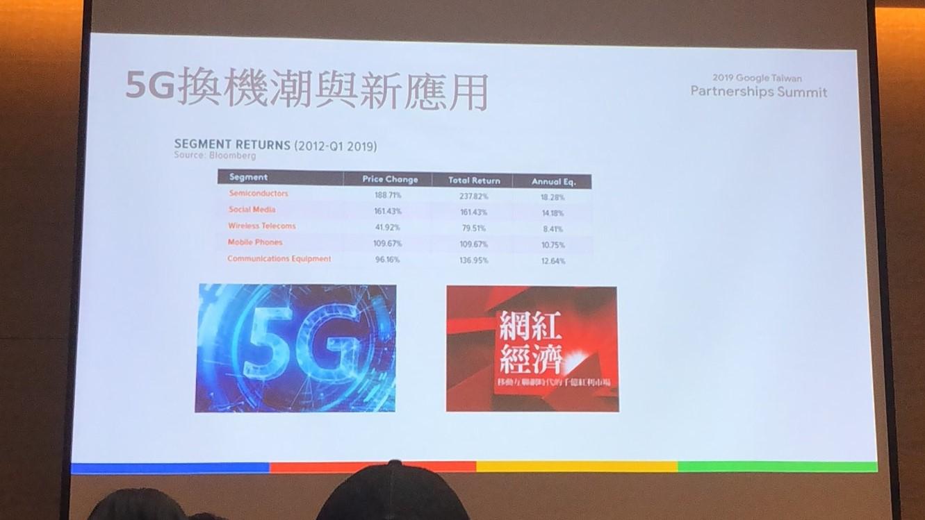 2019 Google Taiwan 台灣合作夥伴高峰會-台灣市場成長 趨勢觀察與分析