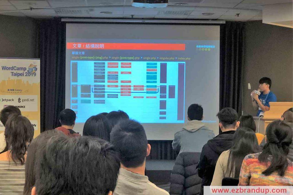 使用WordPress架站的好處和優點 WordCamp Taipei 2019|WordPress創作者年度盛會 #WCTPE