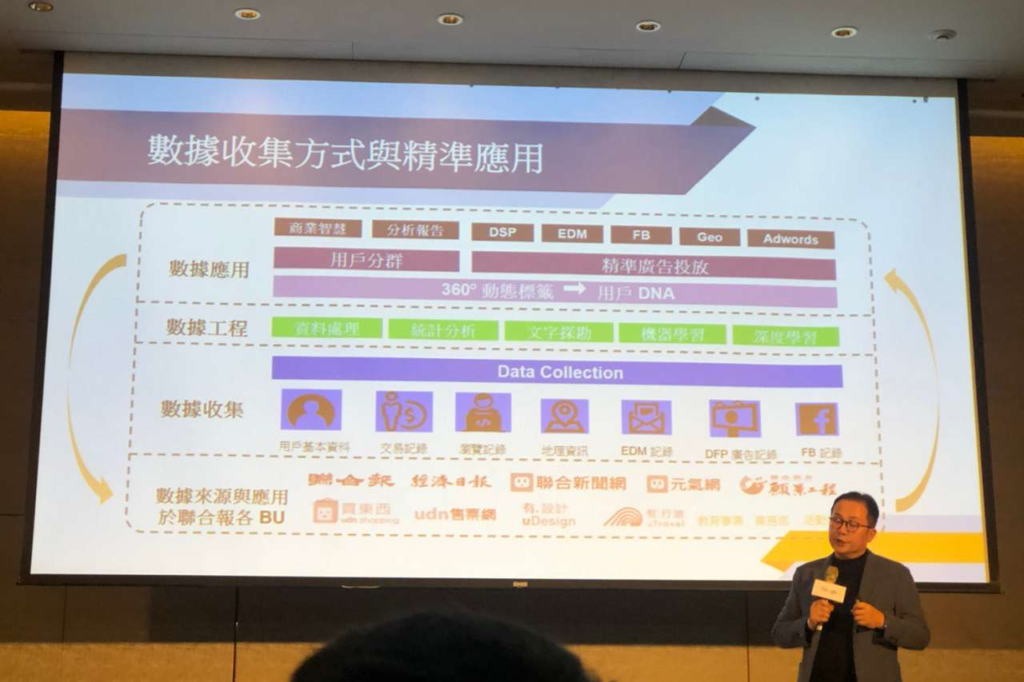 2019 Google Taiwan 台灣合作夥伴高峰會-聯合新聞網UDN的數據分析與應用