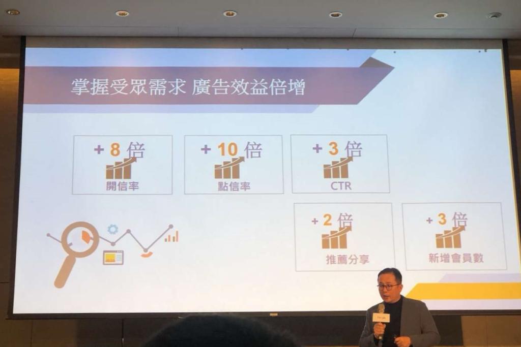 2019 Google Taiwan 台灣合作夥伴高峰會-筆記分享